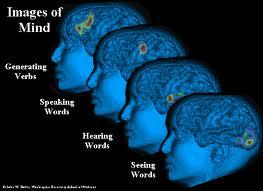 mindimages